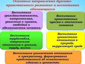 duhovno-nravstvennoe_razvitie_17