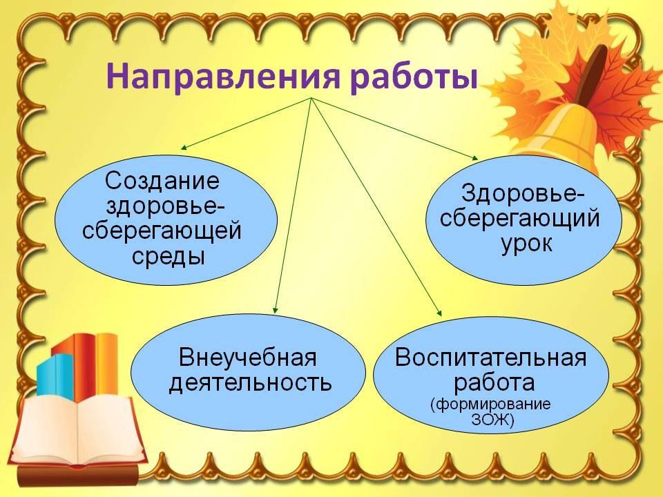 zdorovesberegayushchie_tekhnologii_04
